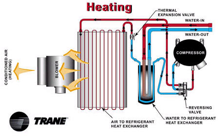 HEATPUMPHEATING