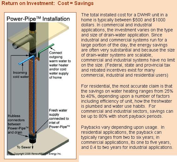 WaterHeatRecovery_Renewability2