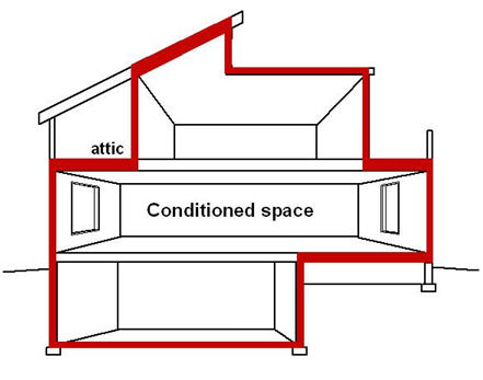 Building_Envelope_Graphic