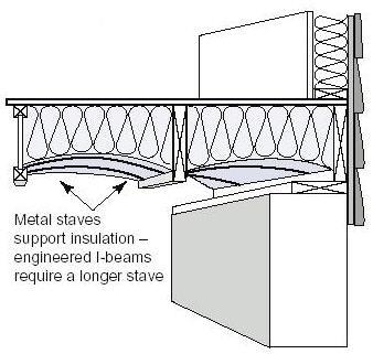 Floor_Insulation_JoistBatts