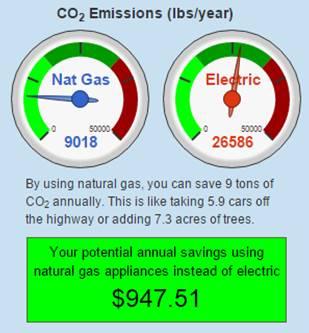 CO2_guage1