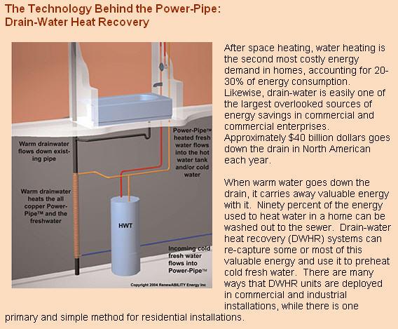 WaterHeatRecovery_Renewability1