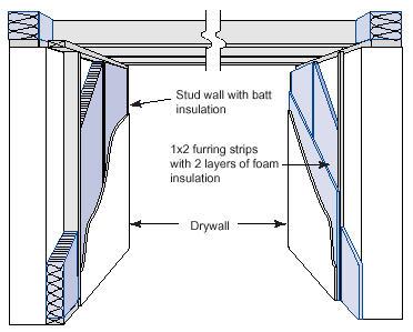Insulation Options  sc 1 st  NaturalGasEfficiency.org & Basement Wall Insulation - NaturalGasEfficiency.org