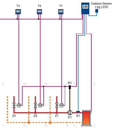 Boiler_Reset_Graphic