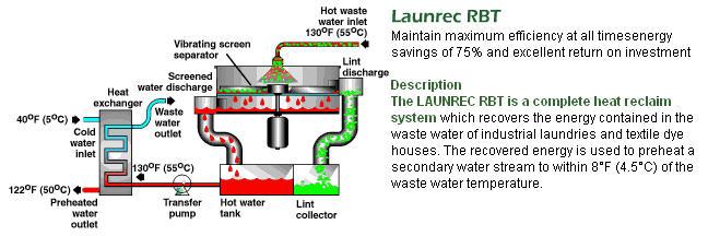 WasteWaterHeatRecovery_Launrec-Sofame